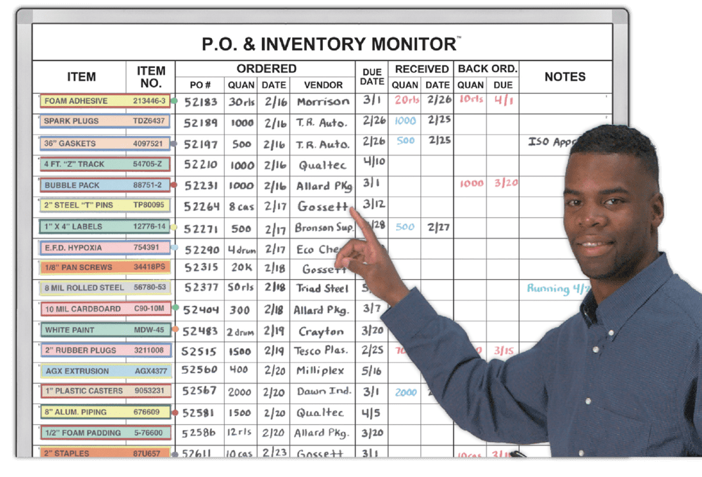 inventory system with product status monitoring We needed a system that could advance our rental and purchase process while monitoring our entire contracts all at once thanks to equip, now we can easily handle our contracts, inventory, product booking and other operations.